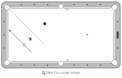 Two Rail Kick Shots
